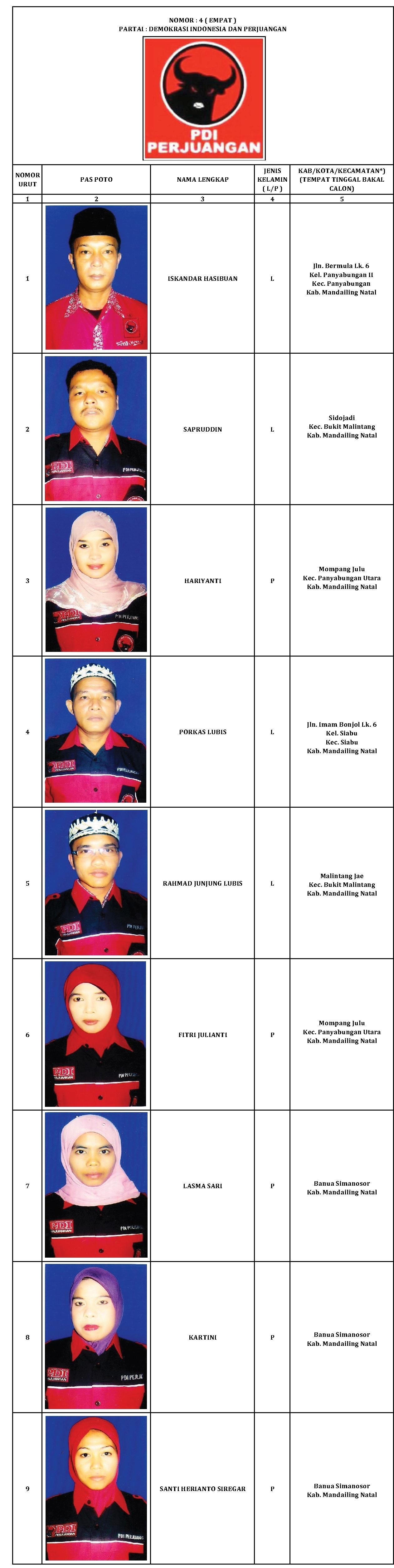 DAPIL 5 PDIP